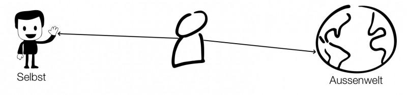 01 Balance